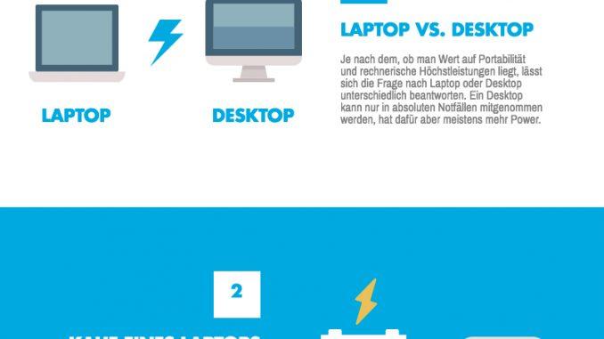 Infografik mit Tipps zum Kauf eines Desktop-PCs beziehungsweise eines Laptops