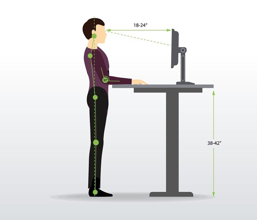 Infografik Ergonomie am Steh-Schreibtisch